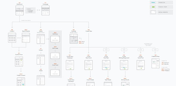 Dribbble---Origin_Sitemap_Ed_3.jpg-by-Ed-Moss