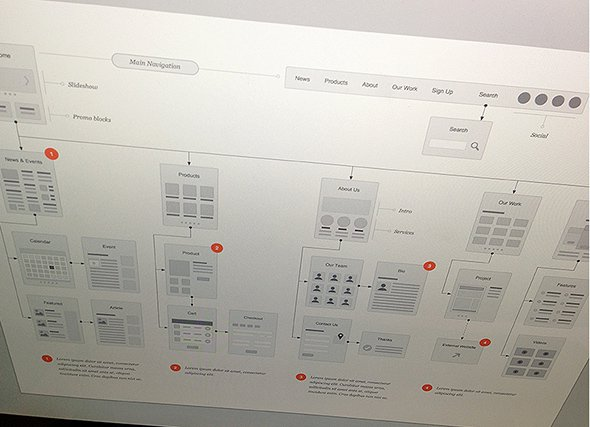 Website-Flowcharts-Stencil-by-Eric-Miller---Dribbble