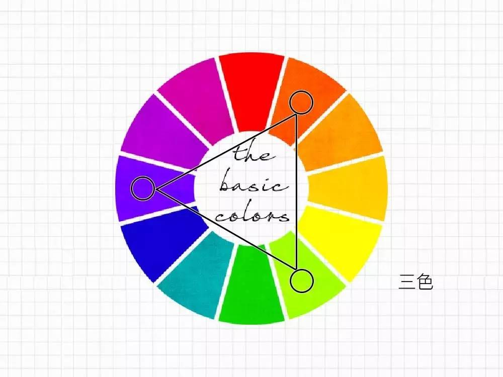 Six color matching methods (8)