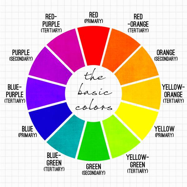 Six color matching methods(16)