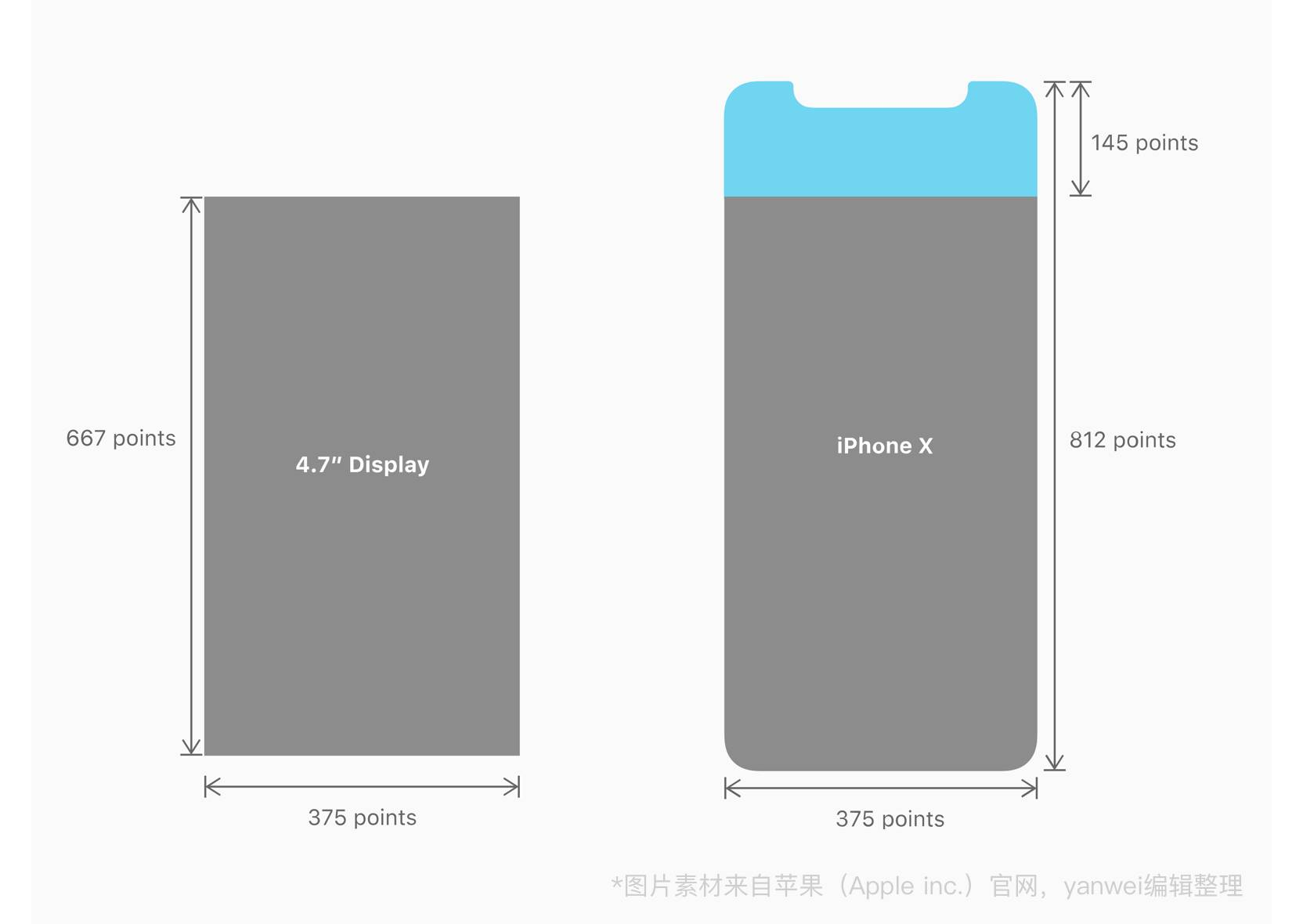 iphone-x-design-size-and-fit (5)