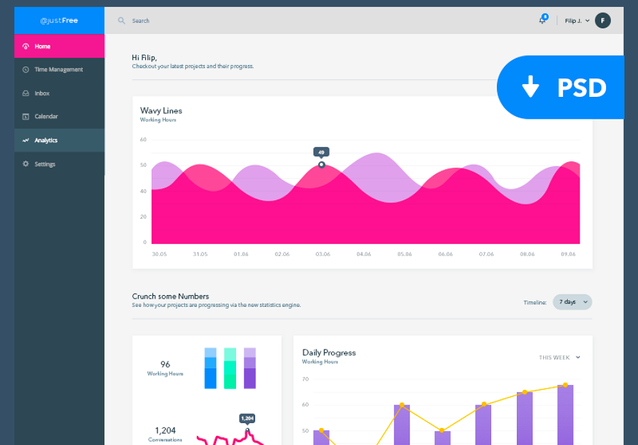 Dashboard for Employees and Customers